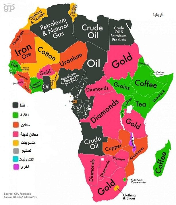 ثروات أفريقيا