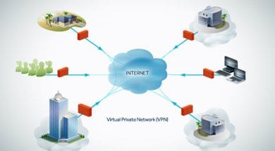 Virtual-Private-Network-Comparing-SPN-to-VPN-