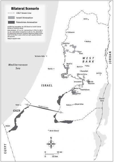 bilateral scenario