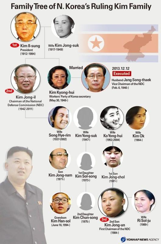 11 حقيقة غريبة لا تعرفها عن كوريا الشمالية 8-M93dft-e1515019668210