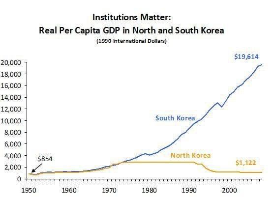 11 حقيقة غريبة لا تعرفها عن كوريا الشمالية 9-nskorea