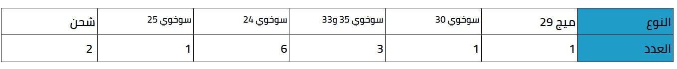 نظرة على الأداء العسكري الروسي في سوريا 5