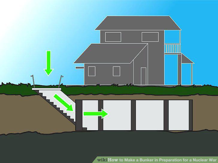 دليلك للوقاية من أسلحة الدمار الشامل Simple-underground-home-image-titled-make-a-bunker-in-for-a-nuclear-war-step-1-simple-underground-homes-1