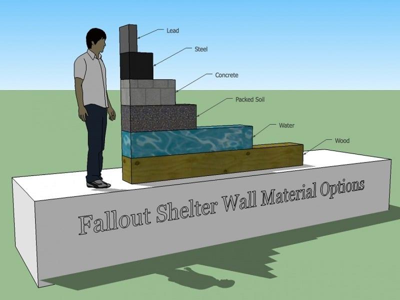 دليلك للوقاية من أسلحة الدمار الشامل Underground-fallout-shelter-plans-shipping-container-underground-shelter-b5cca63d9a1dea63-1